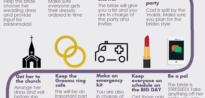 I'm The Maid of Honor! Now What? Infographic //amber-oliver.com